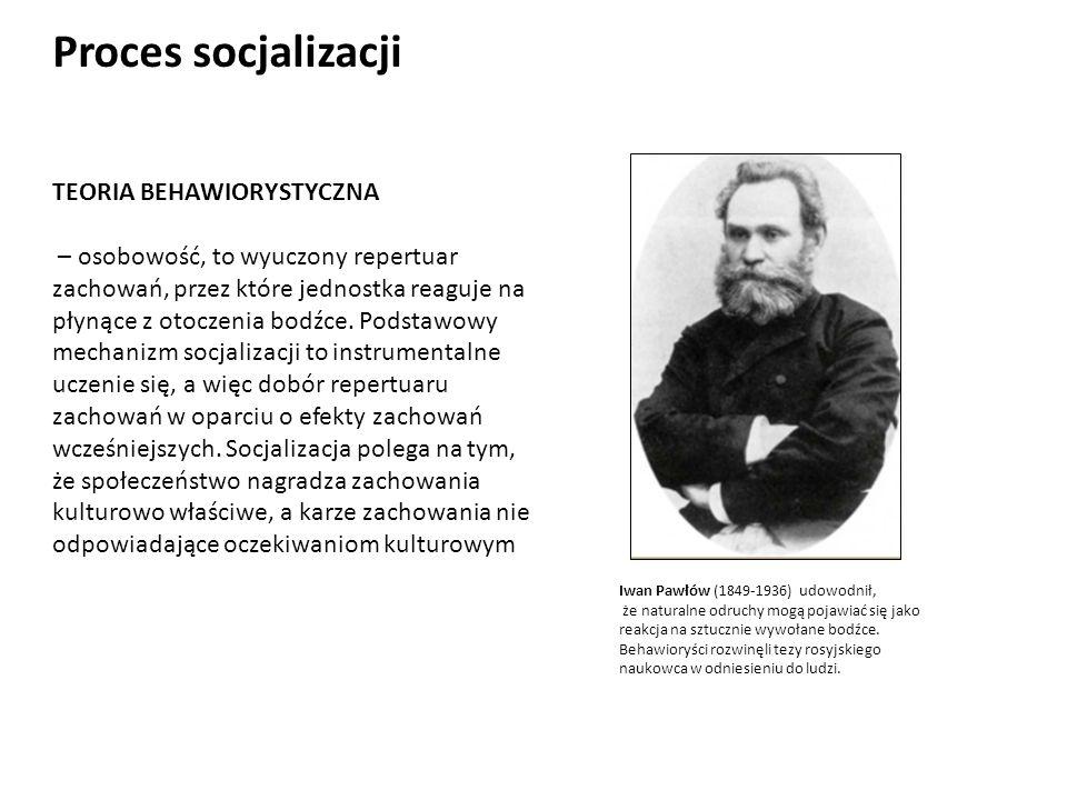 Proces socjalizacji TEORIA BEHAWIORYSTYCZNA