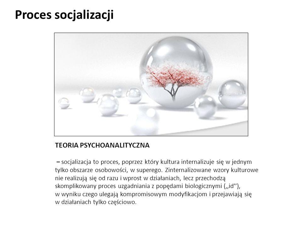 Proces socjalizacji TEORIA PSYCHOANALITYCZNA