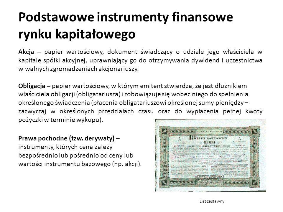 Podstawowe instrumenty finansowe rynku kapitałowego