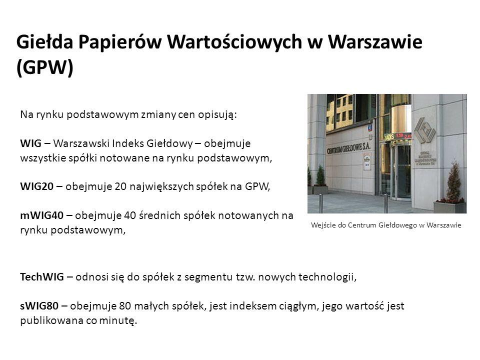 Wejście do Centrum Giełdowego w Warszawie