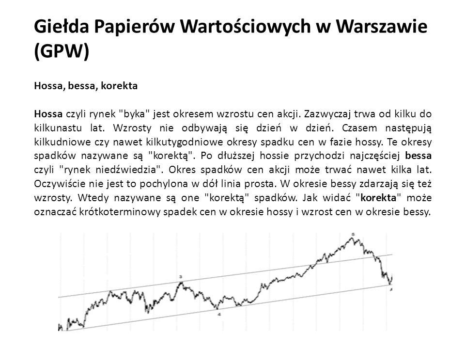 Giełda Papierów Wartościowych w Warszawie (GPW)