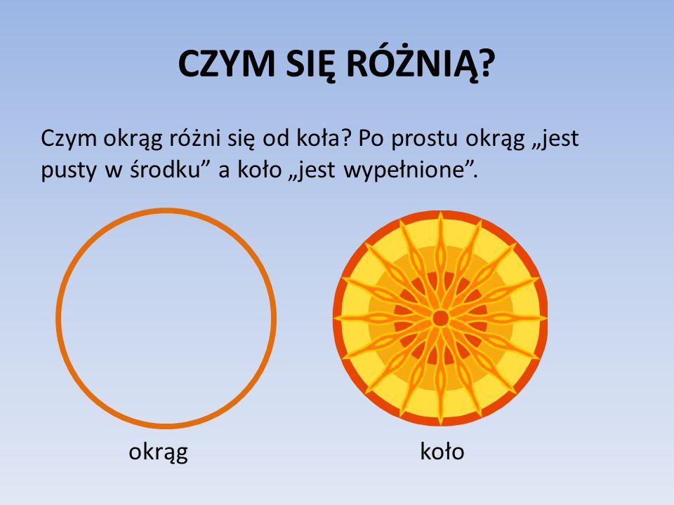 """CZYM SIĘ RÓŻNIĄ Czym okrąg różni się od koła Po prostu okrąg """"jest pusty w środku a koło """"jest wypełnione ."""