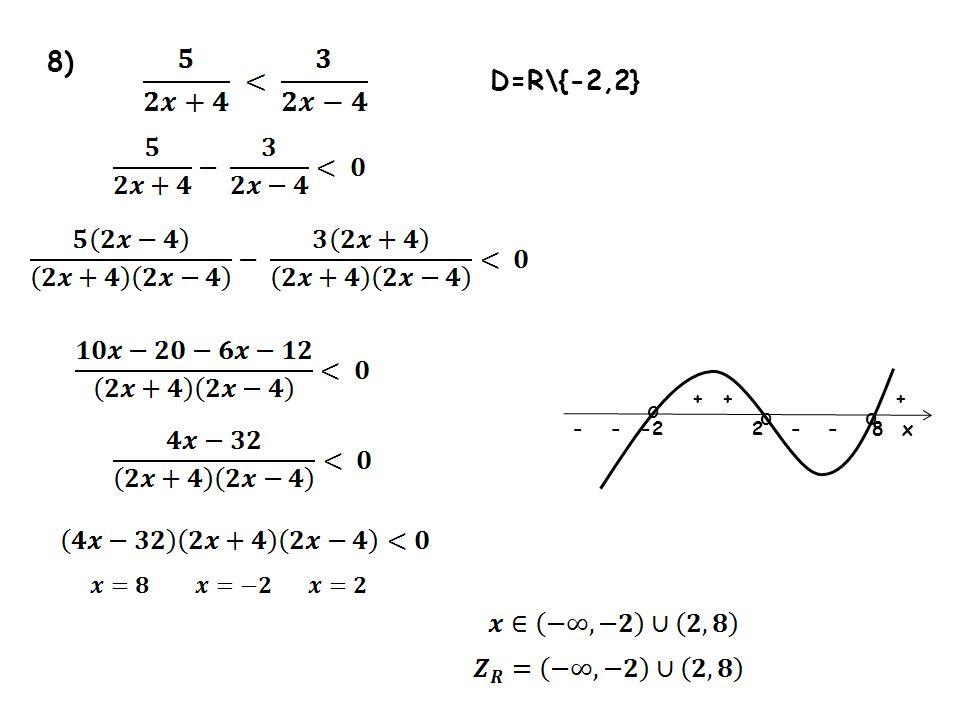 8) D=R\{-2,2} + + + o o o - - -2 2 - - 8 x