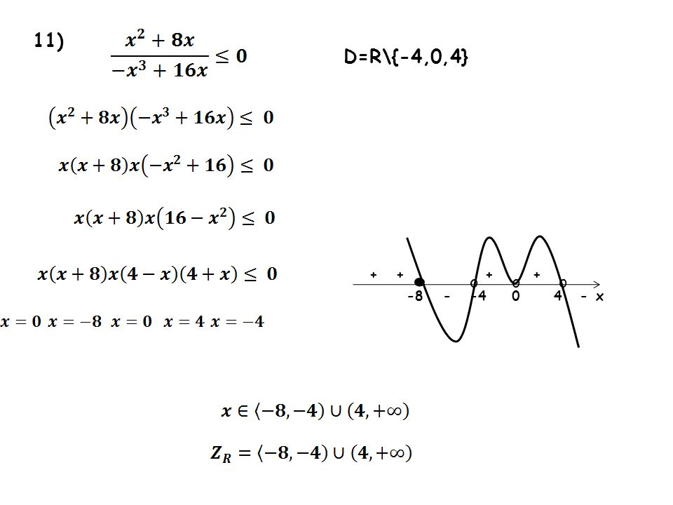11) D=R\{-4,0,4} • + + + + o o o -8 - -4 4 - x