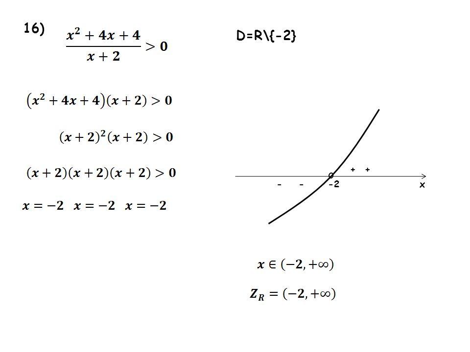 16) D=R\{-2} + + o - - -2 x