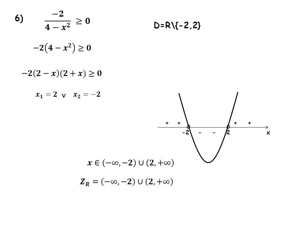 6) D=R\{-2,2} ∨ + + + + o o -2 - - 2 x