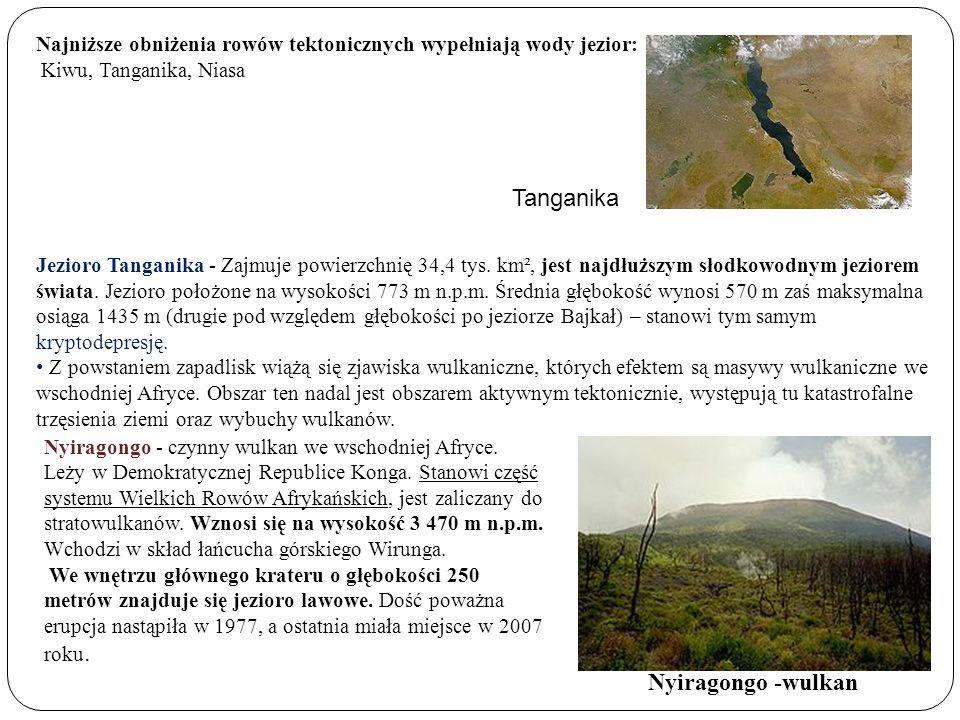 Tanganika Nyiragongo -wulkan