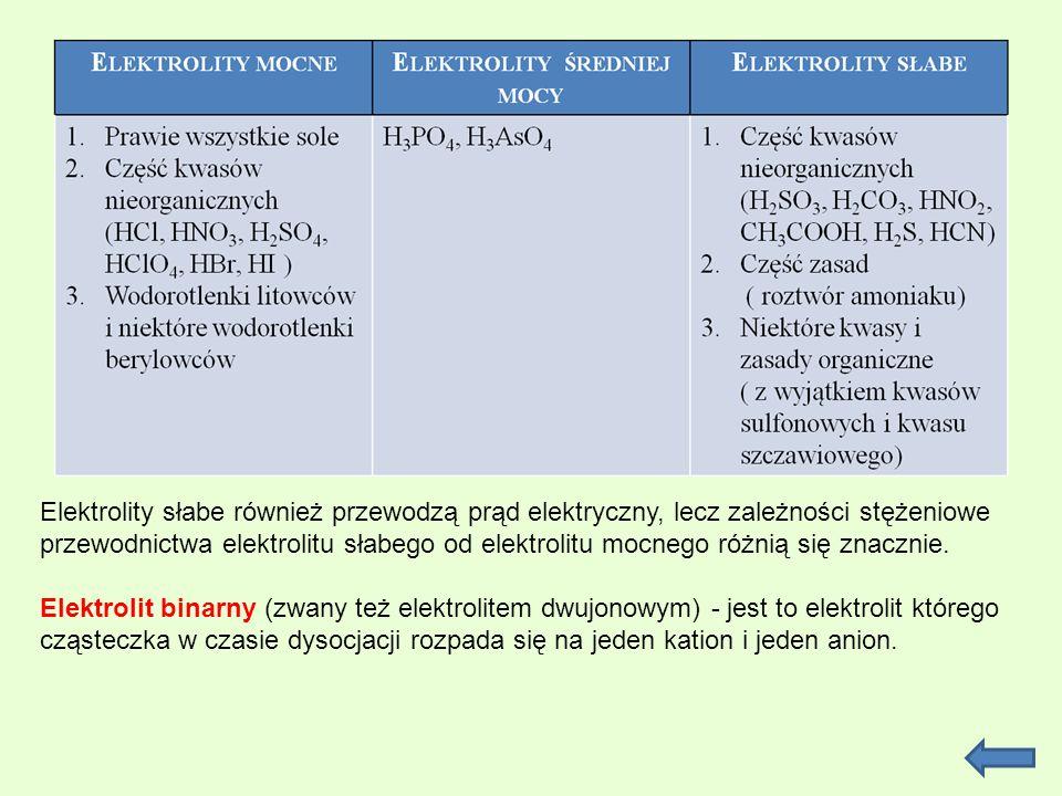 Elektrolity słabe również przewodzą prąd elektryczny, lecz zależności stężeniowe przewodnictwa elektrolitu słabego od elektrolitu mocnego różnią się znacznie.