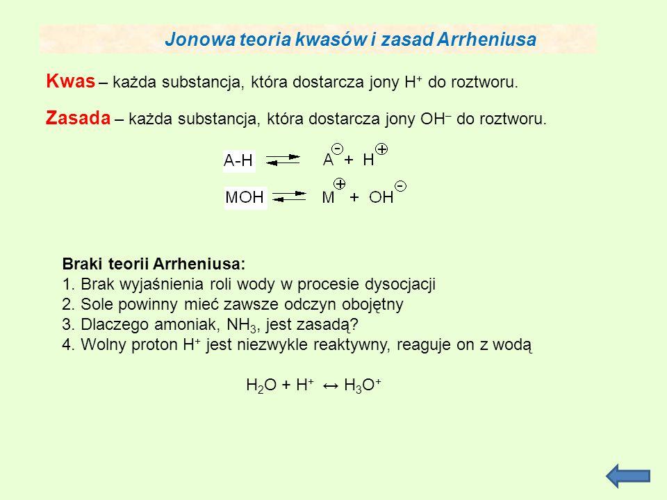 Jonowa teoria kwasów i zasad Arrheniusa
