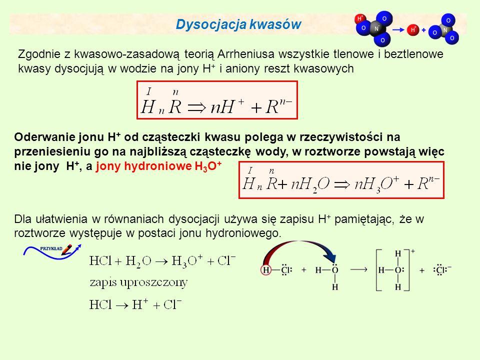 Dysocjacja kwasów