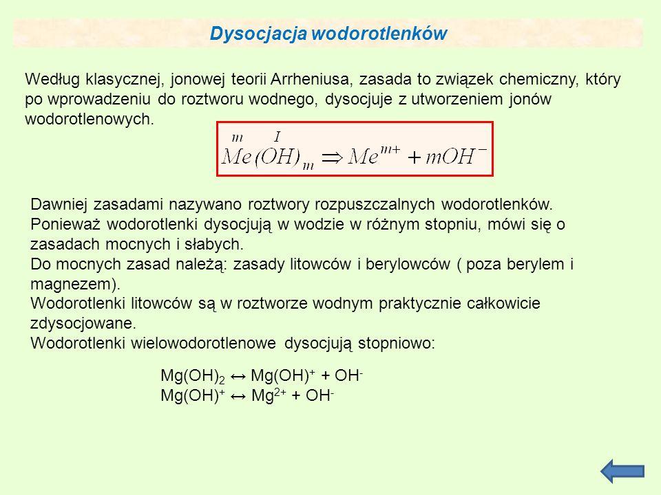 Dysocjacja wodorotlenków