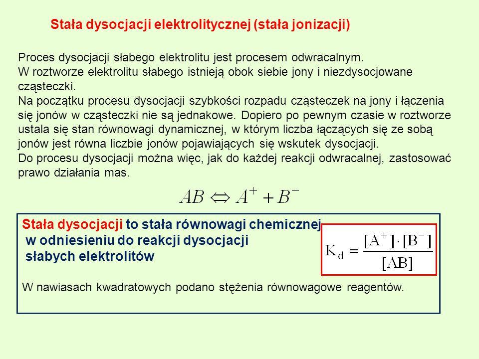 Stała dysocjacji elektrolitycznej (stała jonizacji)