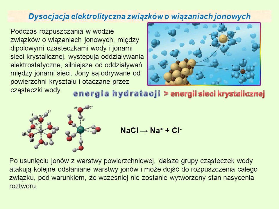 Dysocjacja elektrolityczna związków o wiązaniach jonowych