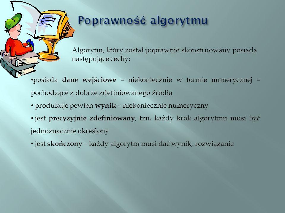 Poprawność algorytmu Algorytm, który został poprawnie skonstruowany posiada następujące cechy: