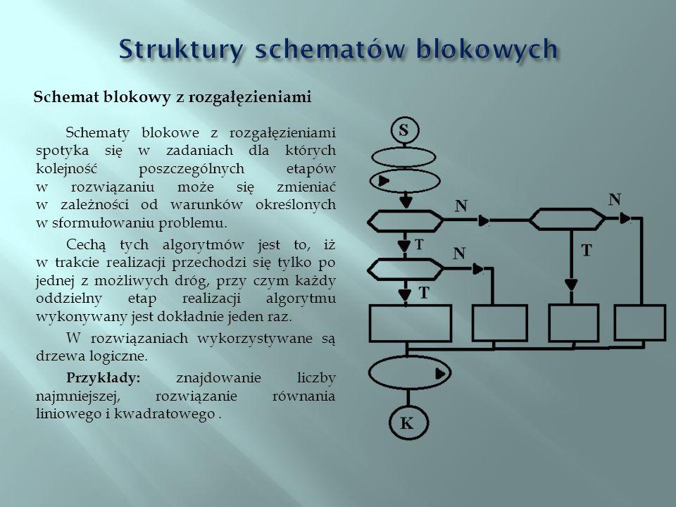 Struktury schematów blokowych