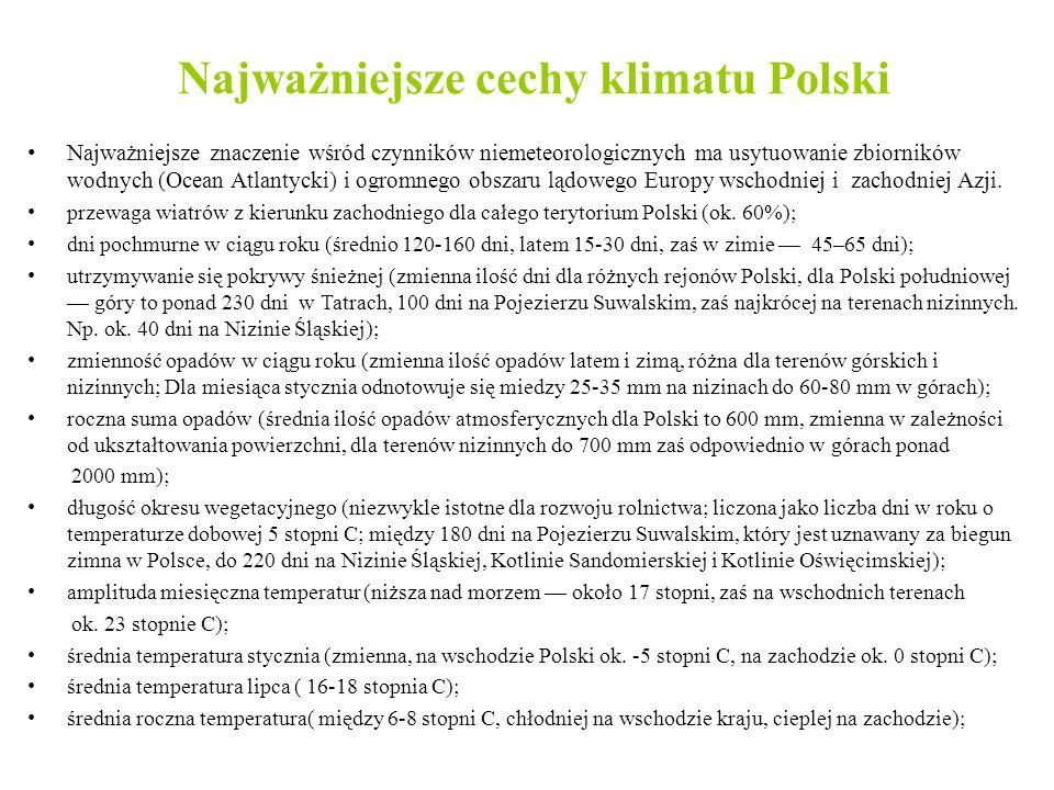 Najważniejsze cechy klimatu Polski