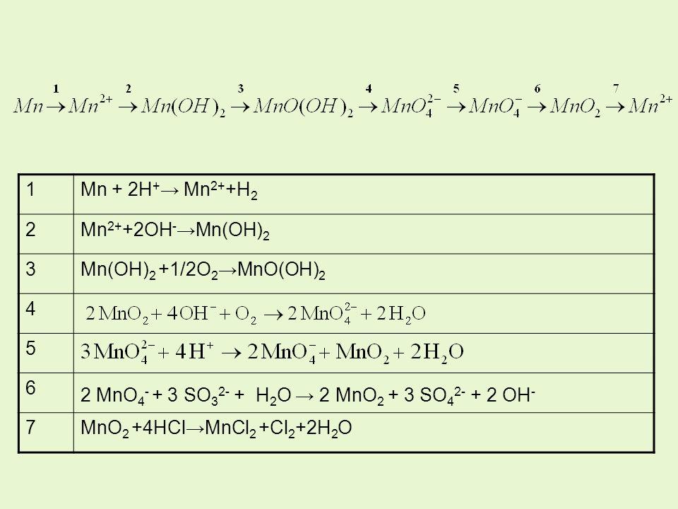 1 Mn + 2H+→ Mn2++H2. 2. Mn2++2OH-→Mn(OH)2. 3. Mn(OH)2 +1/2O2→MnO(OH)2. 4. 5. 6. 2 MnO4- + 3 SO32- + H2O → 2 MnO2 + 3 SO42- + 2 OH-