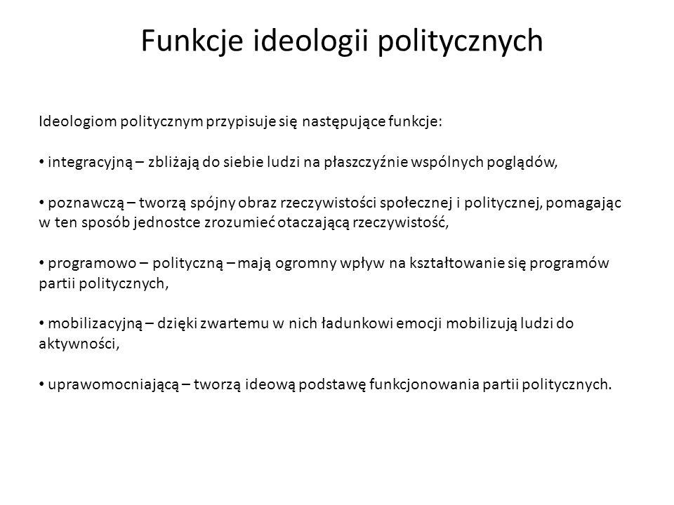 Funkcje ideologii politycznych