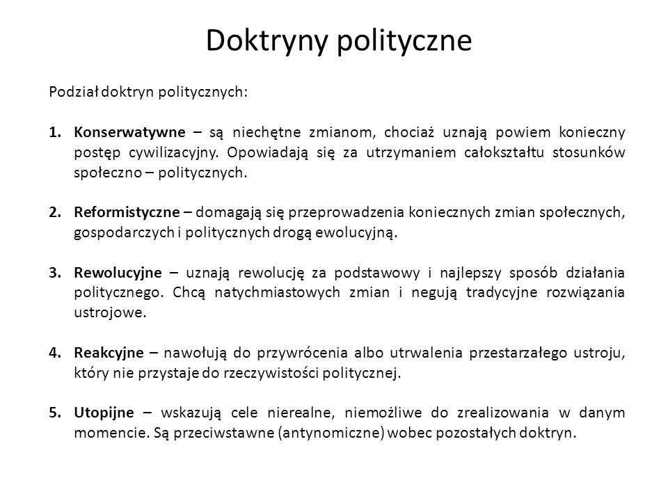 Doktryny polityczne Podział doktryn politycznych:
