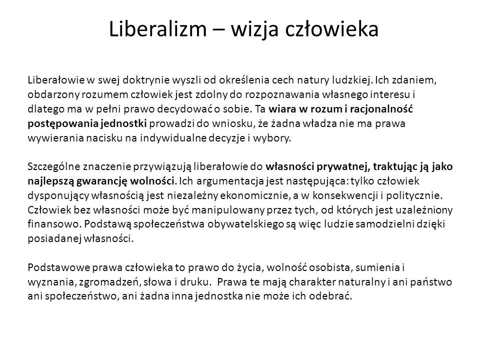 Liberalizm – wizja człowieka