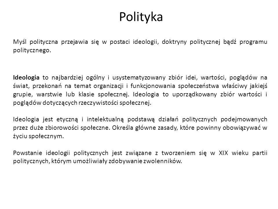 PolitykaMyśl polityczna przejawia się w postaci ideologii, doktryny politycznej bądź programu politycznego.