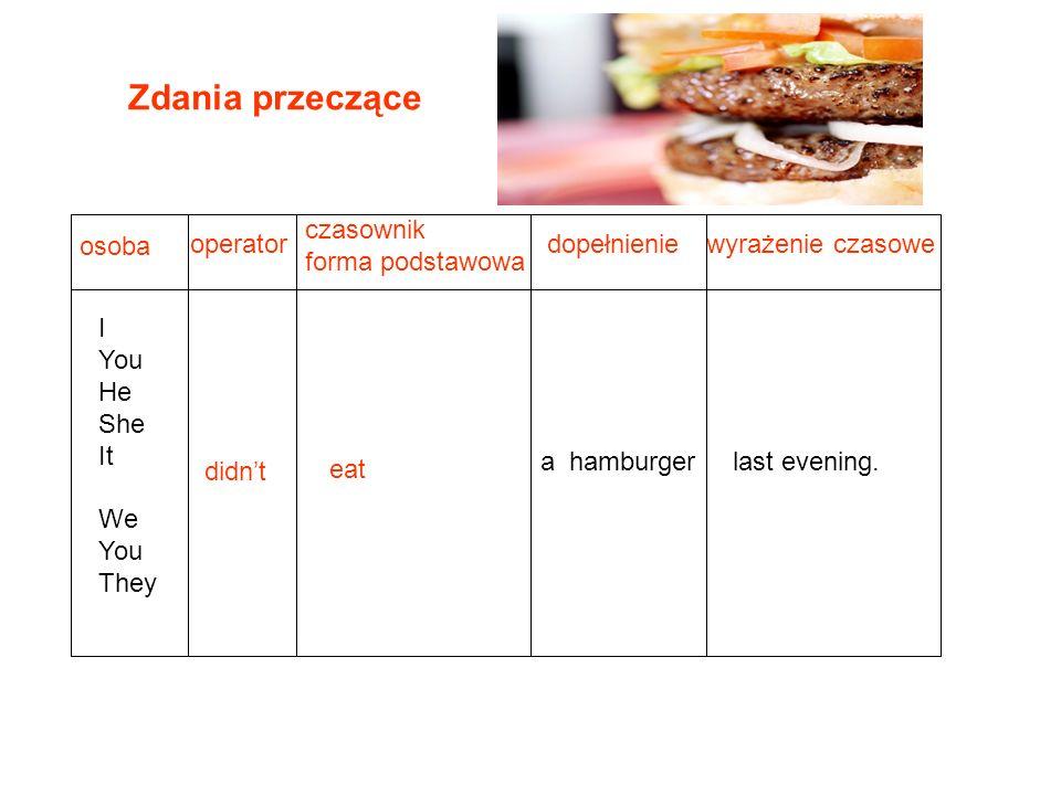 Zdania przeczące czasownik forma podstawowa osoba operator dopełnienie