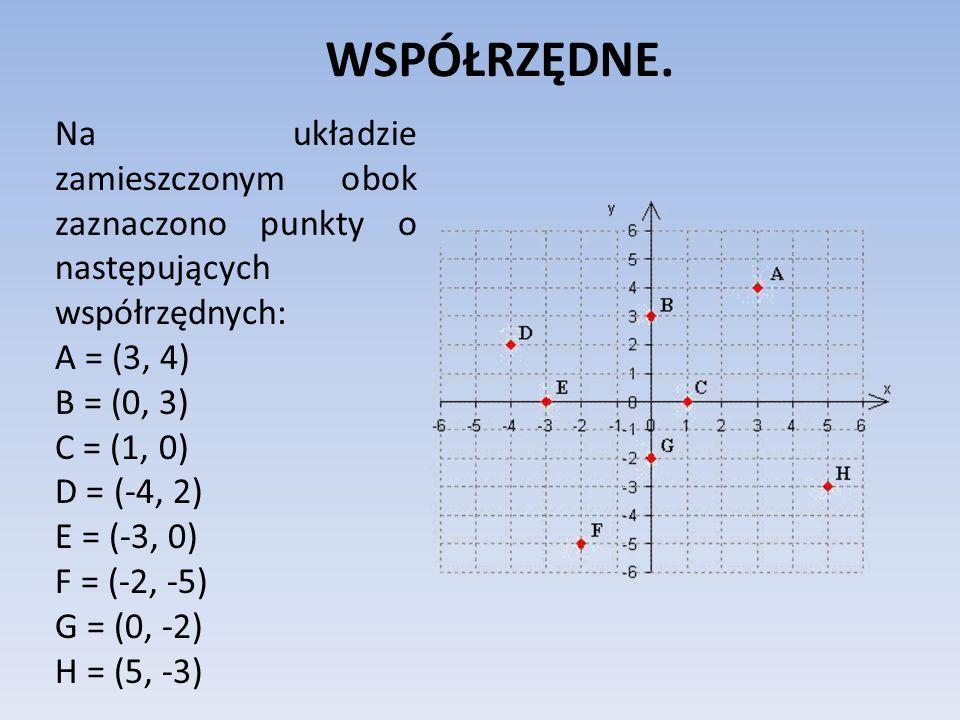 WSPÓŁRZĘDNE. Na układzie zamieszczonym obok zaznaczono punkty o następujących współrzędnych: A = (3, 4)