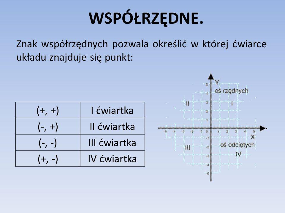 WSPÓŁRZĘDNE. Znak współrzędnych pozwala określić w której ćwiarce układu znajduje się punkt: (+, +)
