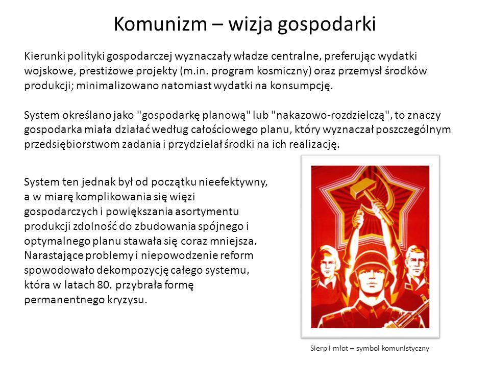 Komunizm – wizja gospodarki