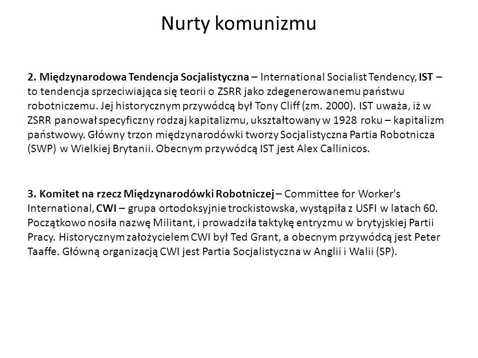 Nurty komunizmu