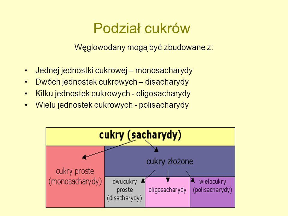 Węglowodany mogą być zbudowane z: