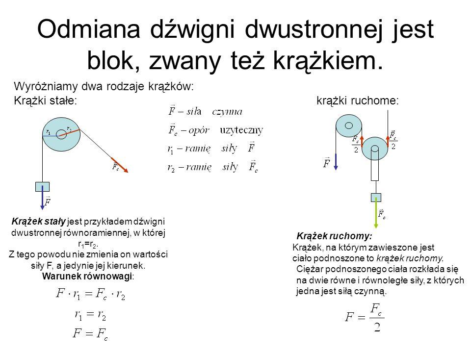 Odmiana dźwigni dwustronnej jest blok, zwany też krążkiem.
