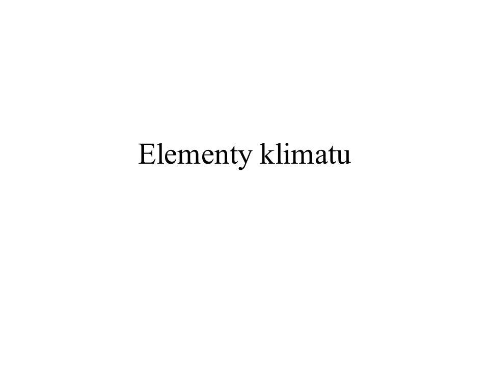 Elementy klimatu