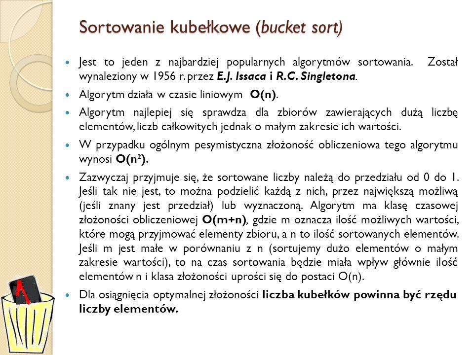 Sortowanie kubełkowe (bucket sort)