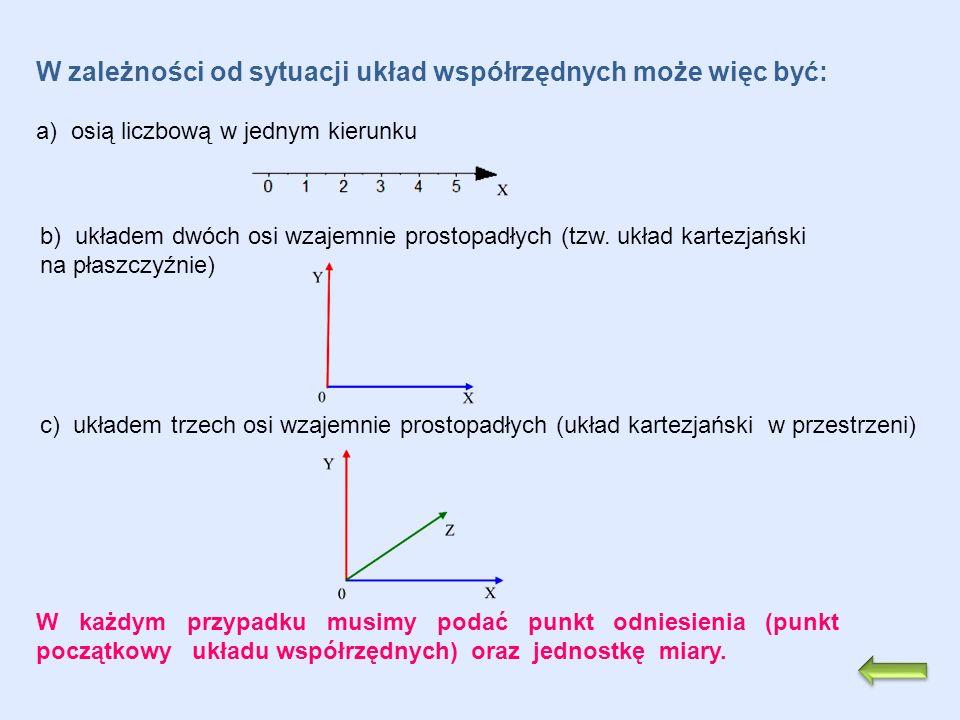 W zależności od sytuacji układ współrzędnych może więc być: