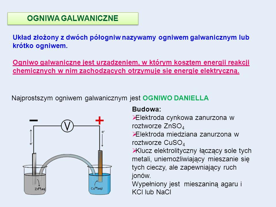 OGNIWA GALWANICZNE Układ złożony z dwóch półogniw nazywamy ogniwem galwanicznym lub krótko ogniwem.