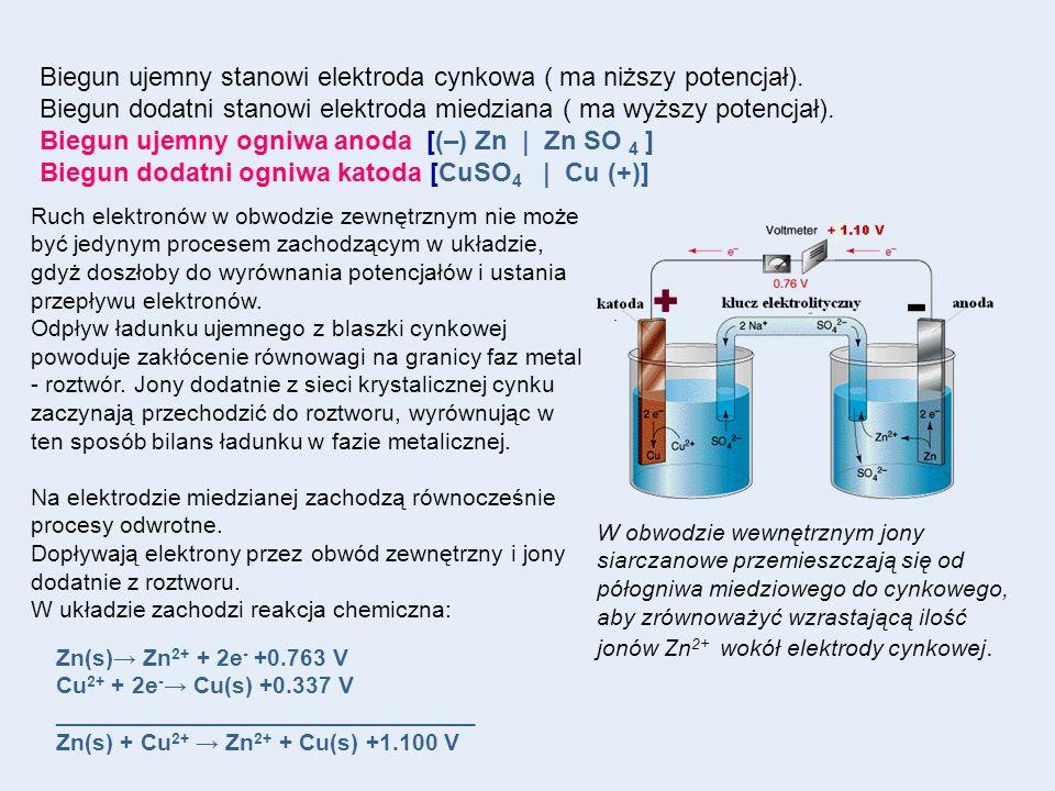 Biegun ujemny stanowi elektroda cynkowa ( ma niższy potencjał).