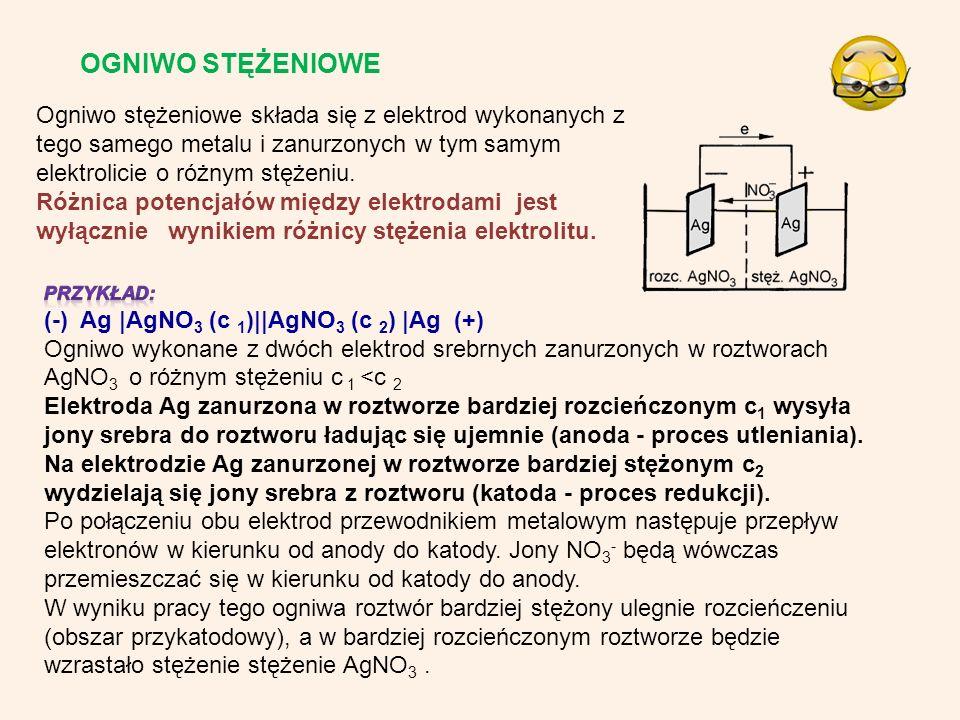 OGNIWO STĘŻENIOWE Ogniwo stężeniowe składa się z elektrod wykonanych z tego samego metalu i zanurzonych w tym samym.