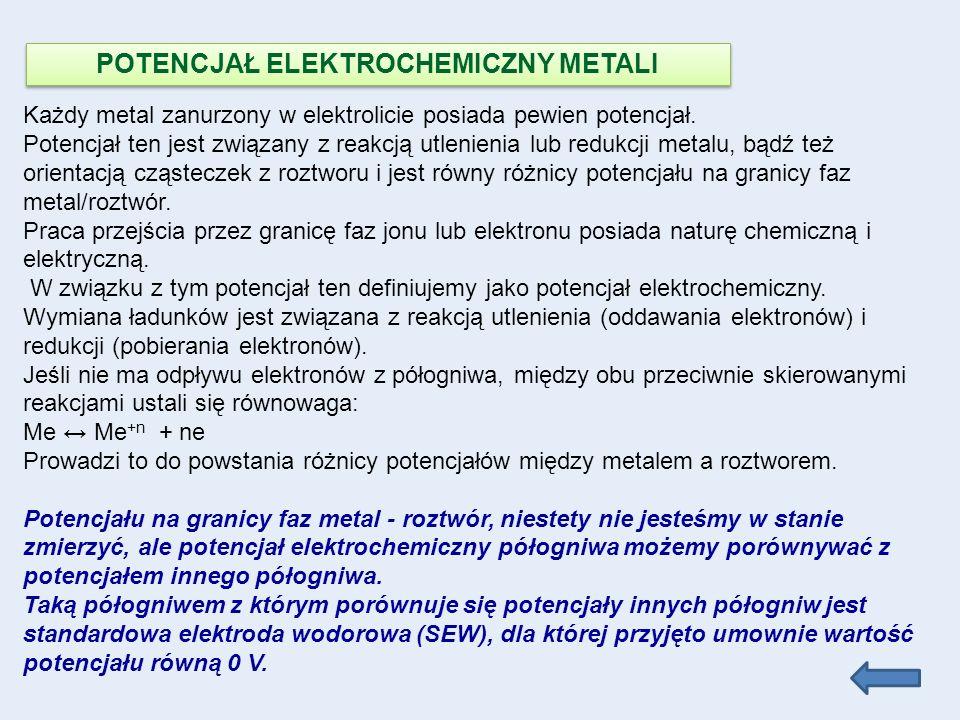 POTENCJAŁ ELEKTROCHEMICZNY METALI