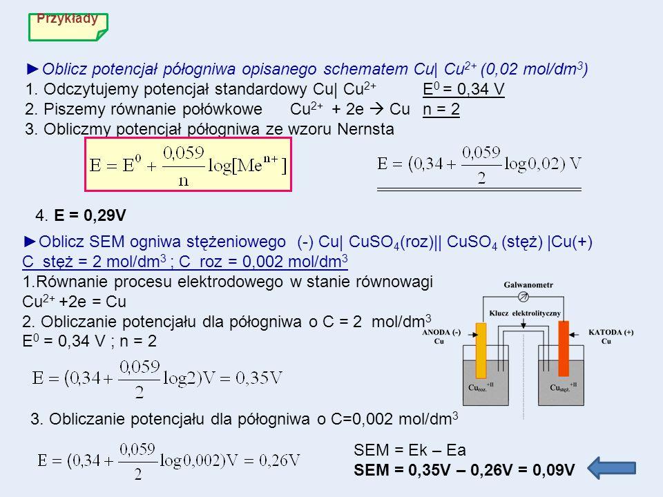 1. Odczytujemy potencjał standardowy Cu| Cu2+ E0 = 0,34 V