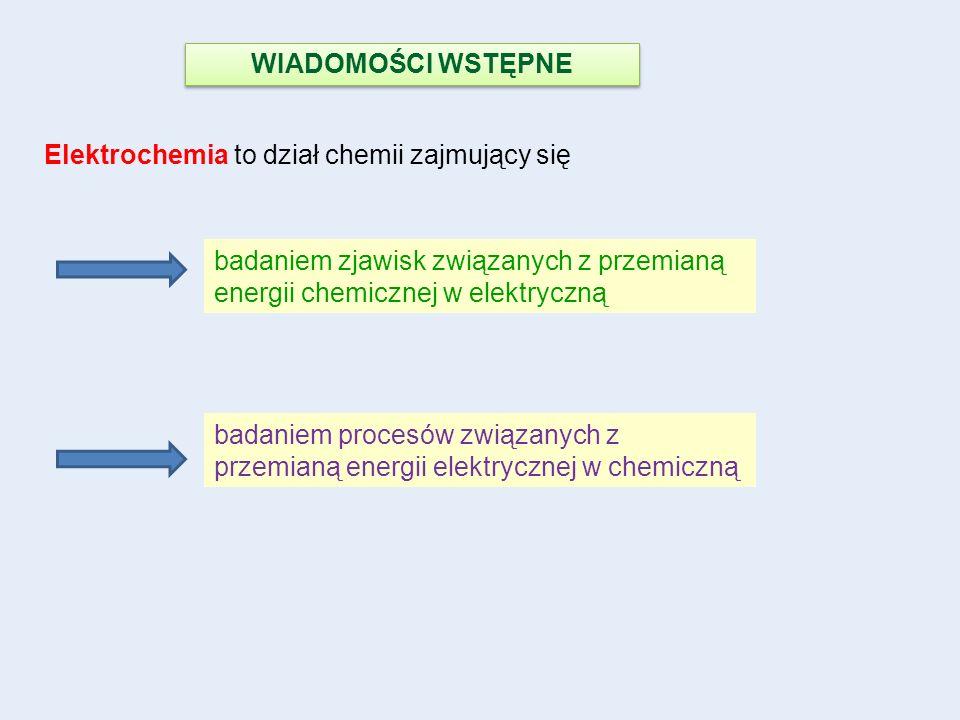 WIADOMOŚCI WSTĘPNE Elektrochemia to dział chemii zajmujący się. badaniem zjawisk związanych z przemianą energii chemicznej w elektryczną.