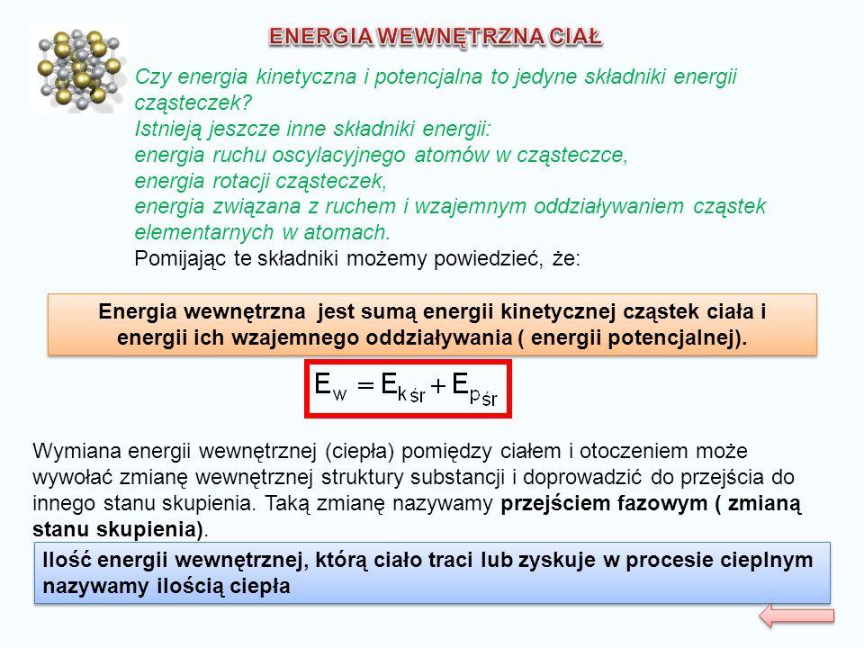 ENERGIA WEWNĘTRZNA CIAŁ