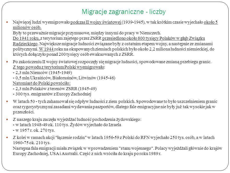 Migracje zagraniczne - liczby