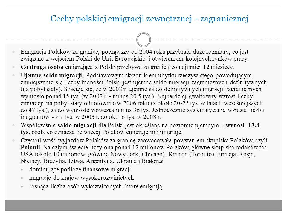 Cechy polskiej emigracji zewnętrznej - zagranicznej
