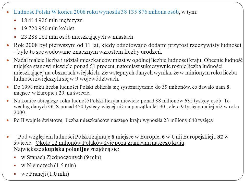 Ludność Polski W końcu 2008 roku wynosiła 38 135 876 miliona osób, w tym: