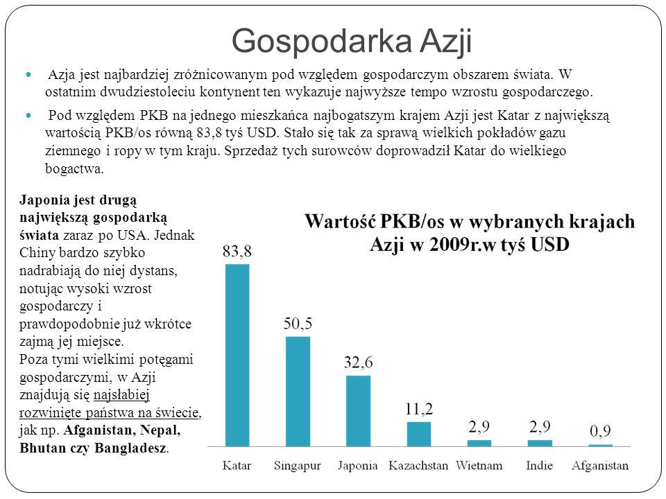 Gospodarka Azji