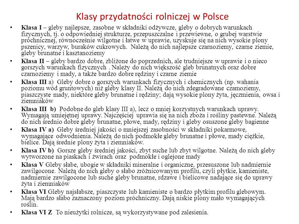 Klasy przydatności rolniczej w Polsce