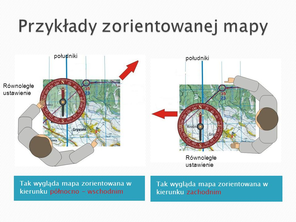Przykłady zorientowanej mapy