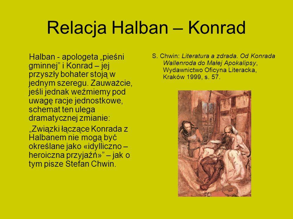Relacja Halban – Konrad