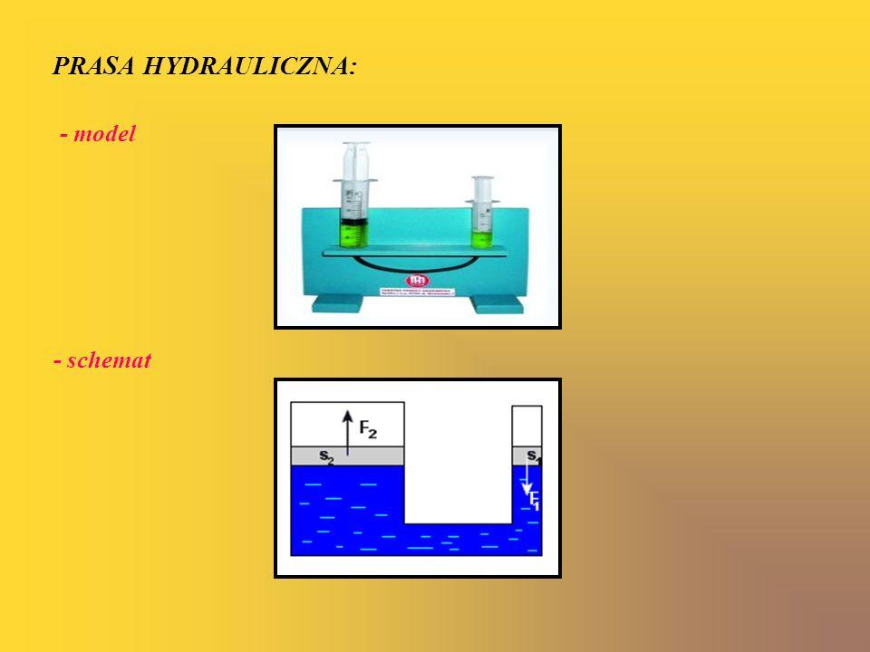 PRASA HYDRAULICZNA: - model - schemat